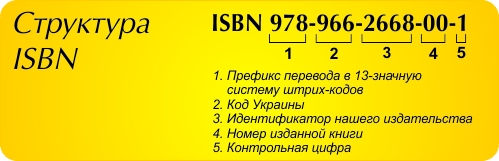 ISBN structure